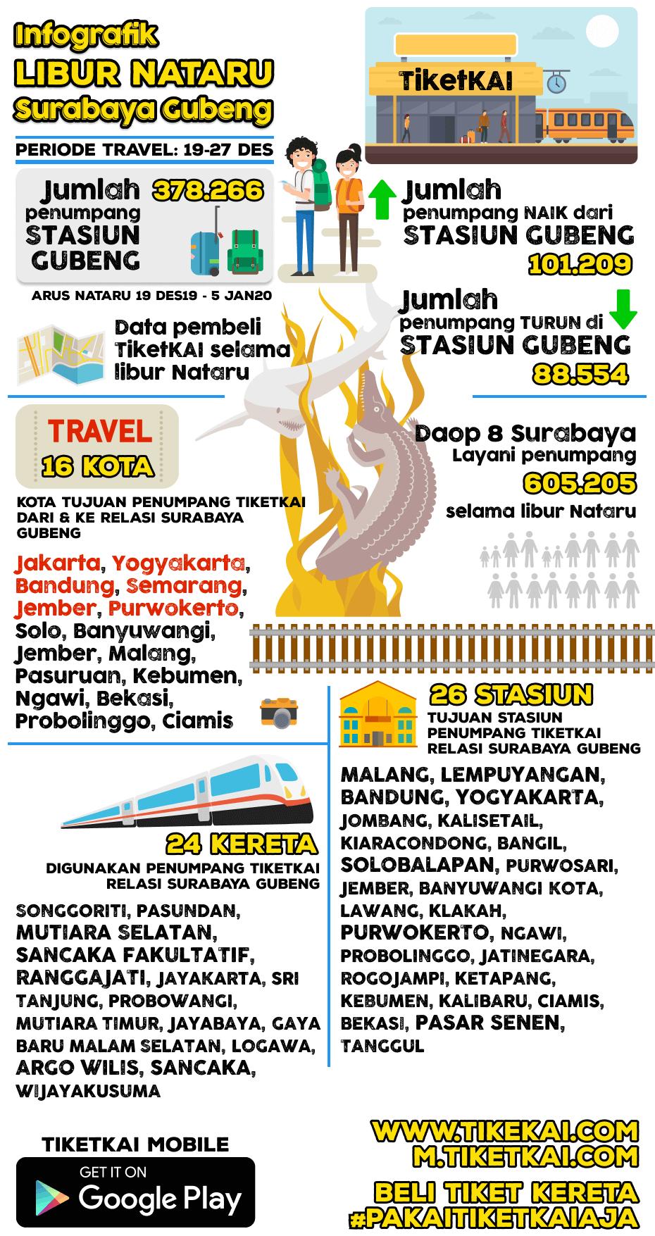 Libur Nataru