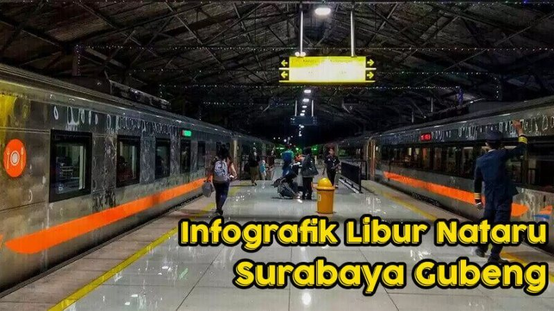 Infografik – Penumpang Kereta di Surabaya Melonjak Libur Nataru