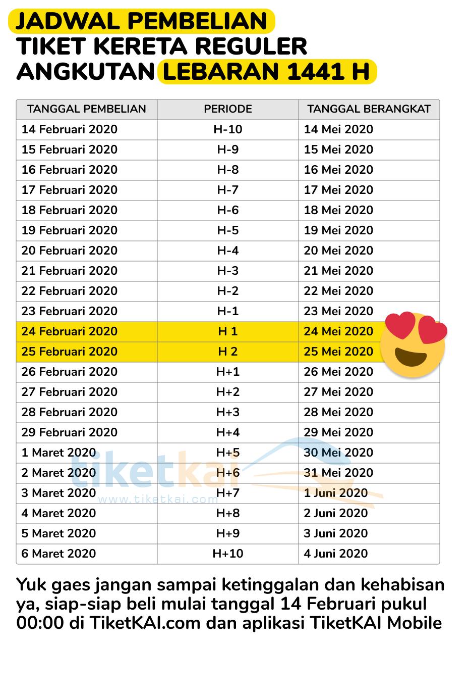 jadwal pembelian tiket kereta lebaran 2020